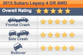 hidden cost of cheap products safety car subaru
