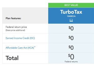 hidden cost of cheap products services turbotax
