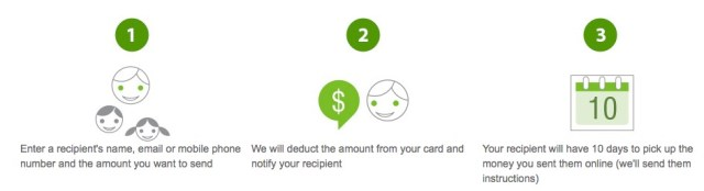 how to use a green dot card send money