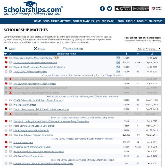 how to get a full scholarships.com
