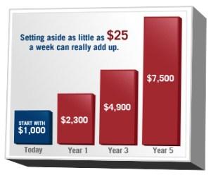 new banking automatic saving plan
