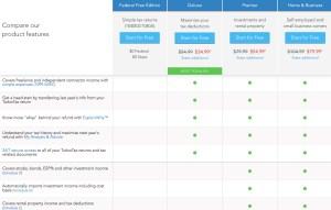 TurboTax Free Prices Simplified