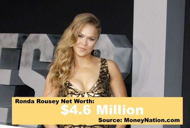 ronda-rousey-net-worth-data