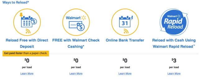 walmart-money-card-reload-methods