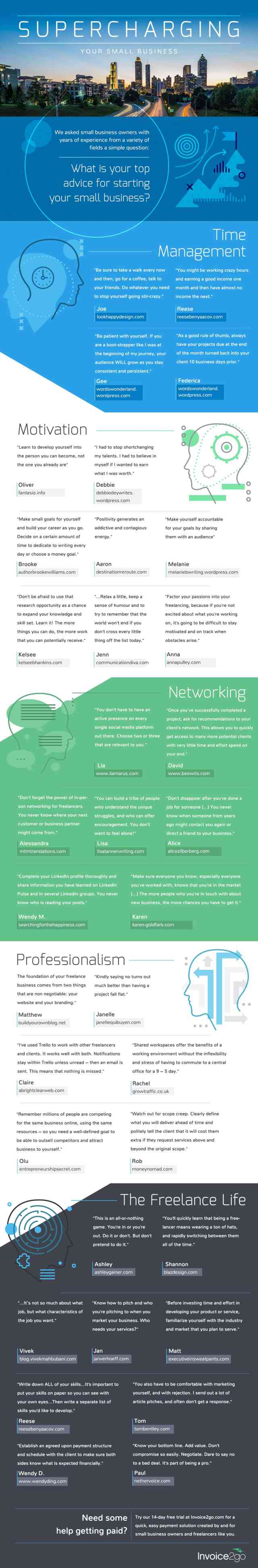 Small business advice infographic