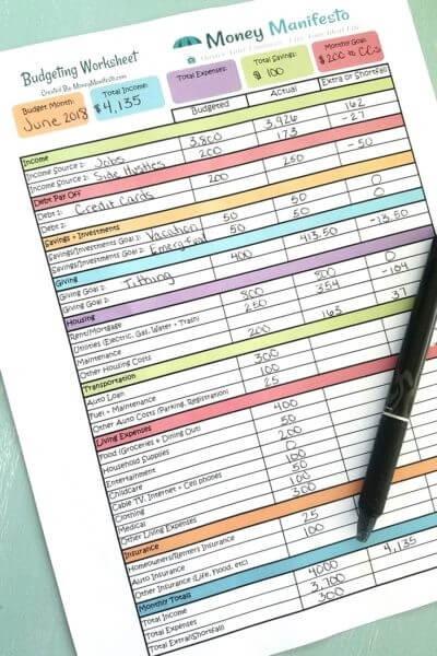 Budget Worksheet in Money Manifesto