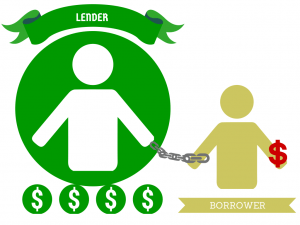 Christians and Peer-to-peer lending