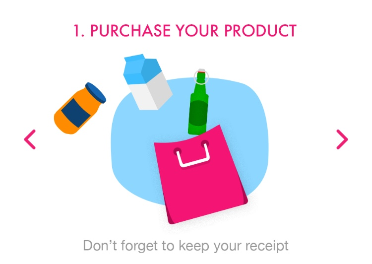 How TO Use Shopmium App