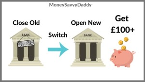Make Money Switching Banks