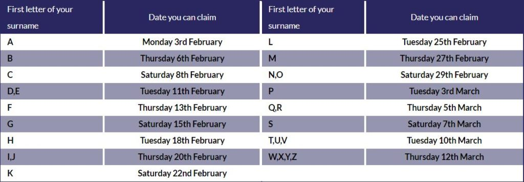 tombola free fiver claim dates table