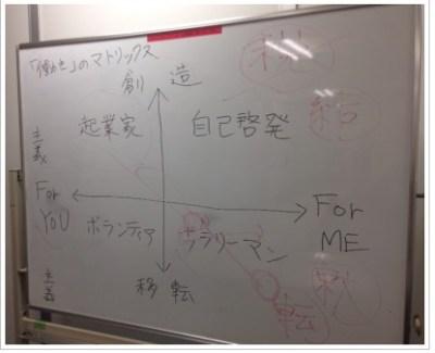 お金のソムリエ坂下仁セミナー風景④.jpg