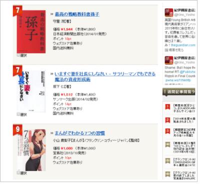 紀伊國屋書店ランキング20140407b.png