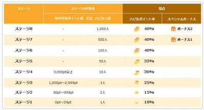 %e3%83%8f%e3%83%94%e3%82%bf%e3%82%b9%e3%81%ae%e3%82%b9%e3%83%86%e3%83%bc%e3%82%b8