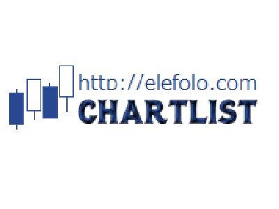 「チャートリスト(ChartList)」取扱い説明書!無料の銘柄分析ツール!produced by エレフォロ氏