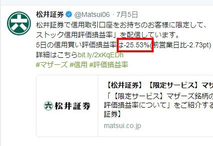 松井証券信用評価損率とは?底値圏や天井圏の判断に有効な数値!