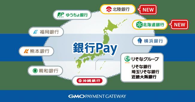 GMO-PG:ほくほくFGの北海道銀行に銀行口座連動型スマホ決済サービス「銀行Pay」をシステム提供