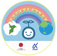 千葉大生の提案で京葉銀行がエコチャレンジ!用紙使用量の大幅削減に成功