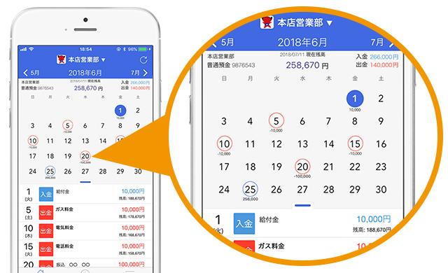 信用組合のお客様向け共同アプリ『しんくみアプリ with CRECO』をリリース。