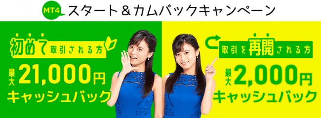 MT4スタート&カムバックキャンペーンで最大21,000円キャッシュバック!(2019年6月)