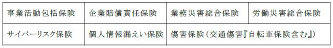 東京海上日動火災保険の損害保険商品の取り扱いを開始