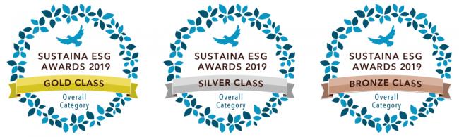 サステナ、第2回「SUSTAINA ESG AWARDS 2019」の受賞企業を発表——ESG経営先進企業 100社を表彰