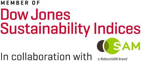 世界的な社会的責任投資(SRI)株式指数である「Dow Jones Sustainability World Index」の構成銘柄に2年連続で選定されました