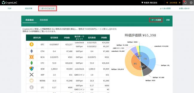 暗号資産管理プラットフォーム【クリプトリンク】 リアルタイムに複数取引所・ウォレットのデータを自動取得し、暗号資産全体のポートフォリオを確認できる機能を提供開始