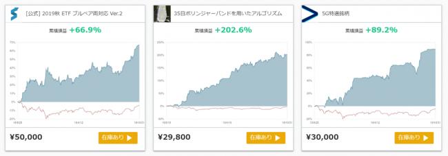 もう投資で迷わない!株の買い時・売り時を教えてくれるQuantXの新バージョンが登場!