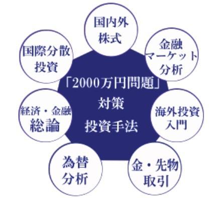 『年代別で考える「2000万円問題」対策講座』 12月1日開講