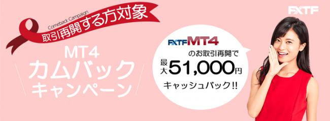 FXTF MT4カムバックキャンペーン(2019年12月)