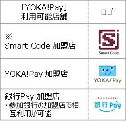 スマホ決済サービス「YOKA!Pay」JCB「Smart Code」の取扱い開始
