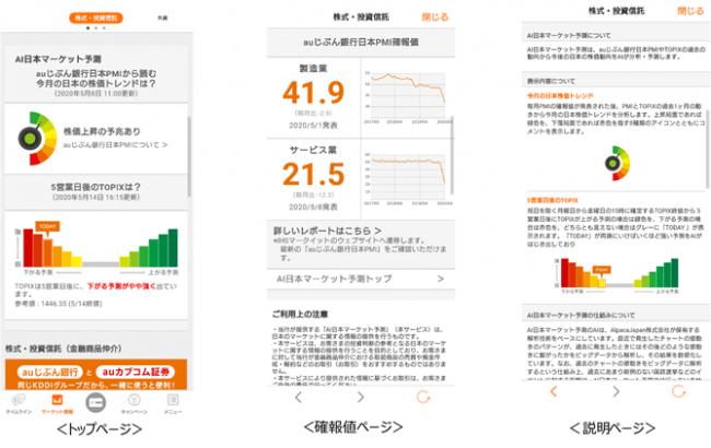 「AI日本マーケット予測」の提供開始