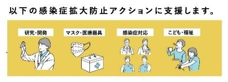 アクサ、アクサ・ホールディングス・ジャパン、新型コロナウイルス感染症に伴う社会的課題解決を寄付金で支援