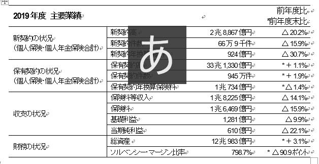 2019年度決算(案)のご報告