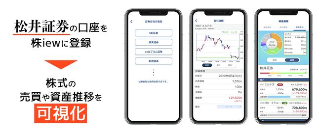 株式売買管理アプリ『株iew (カビュウ)』松井証券に対応開始!
