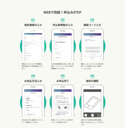 WEBで完結できる簡単申込み