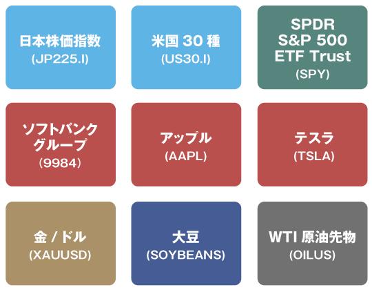 日本株式CFDにおける売買代金ランキング(2020年9月)発表のお知らせ