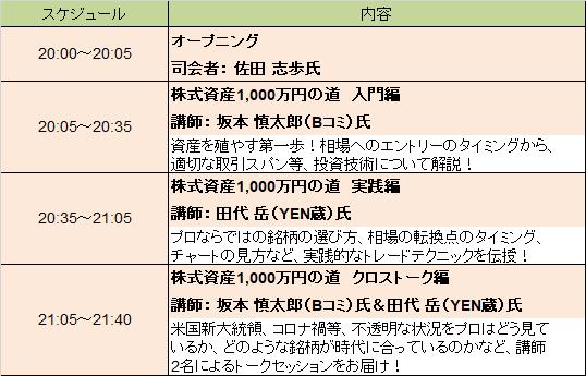 【YouTubeライブ】『相場のプロが徹底解説!株式資産1,000万円の道』開催のお知らせ