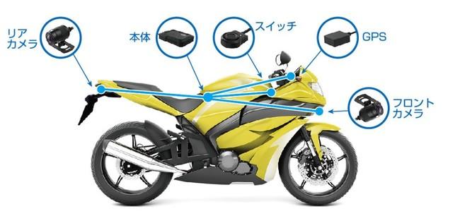 <バイク用ドライブレコーダー取付イメージ>