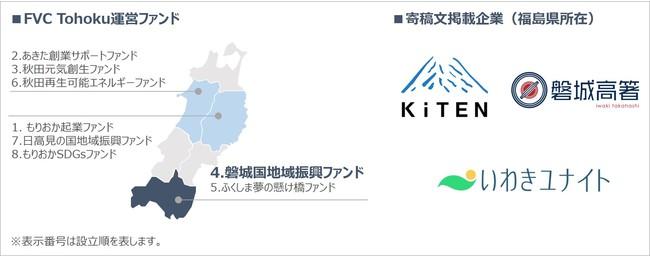 【投資先企業紹介】東日本大震災から10年、福島で地域に寄り添う「有機農業」「林業」「食」に取り組むSDGs企業3社をご紹介