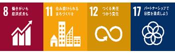 もりおかSDGsファンド3件目の投資実行のお知らせ  家財整理業を岩手県内で展開する株式会社トータルサポート唯一
