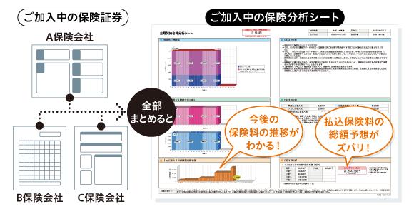 """""""保険×IT"""" 中京銀行へ『ASシステム』を正式導入銀行での導入が26行に、今年度4行目"""