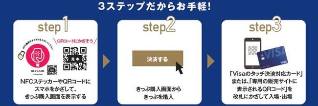 福岡市地下鉄「天神・博多間1日フリーきっぷ」における、「Visaのタッチ決済」を利用したきっぷ購入、乗車の実証実験を開始します|#三井住友カード