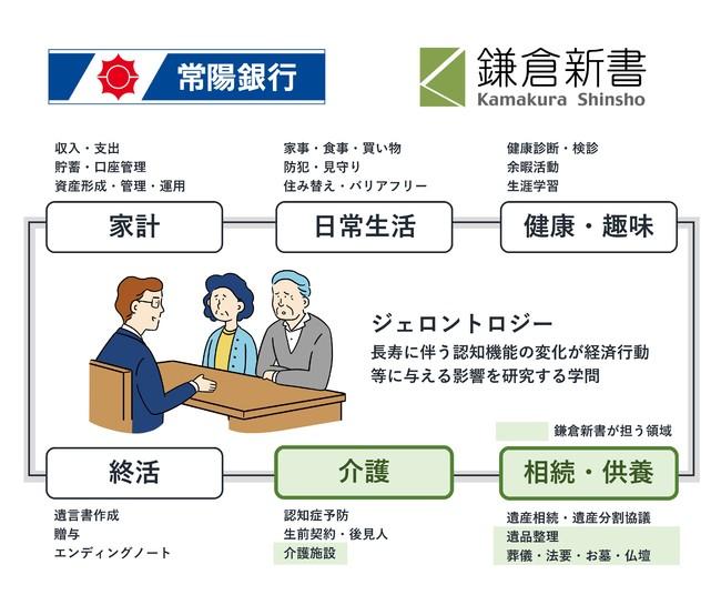 鎌倉新書、常陽銀行の「ジェロントロジーにおける取組」に参画