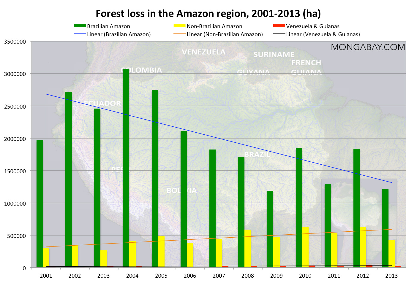 What S The Current Deforestation Rate In The Amazon