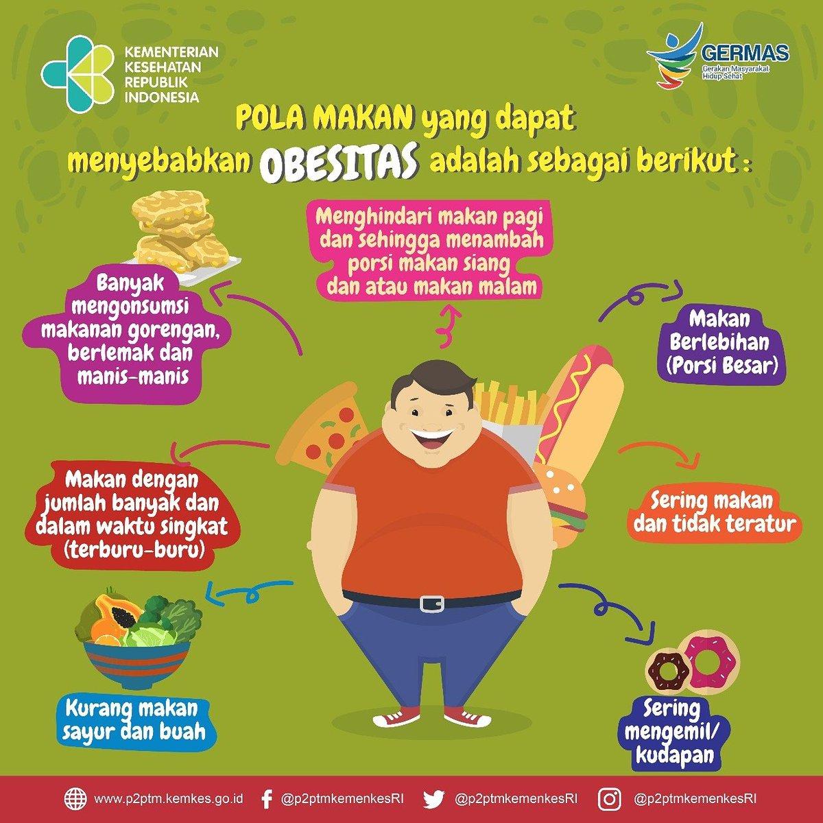 Tips Diet Jaga Berat Badan Tetap Ideal dan Sehat dengan Slim & Fit