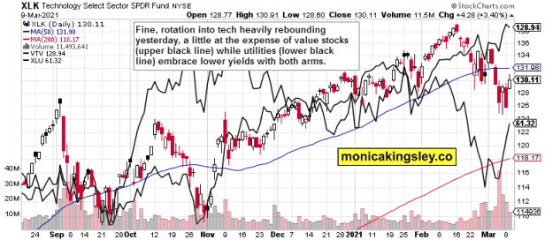 technology, value stocks and utilities