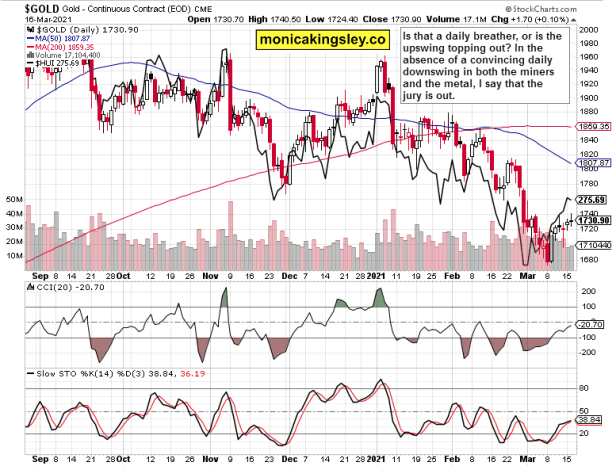 gold and miners