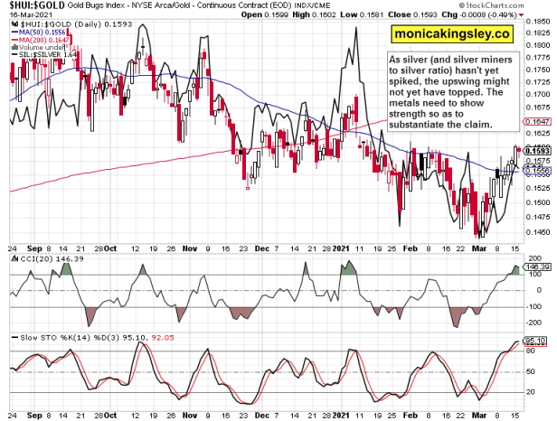 gold miners to gold and silver miners to silver