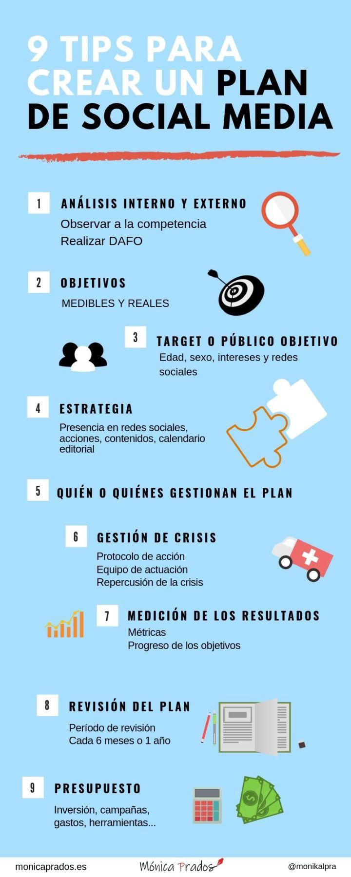 9 pasos para crear un plan de social media